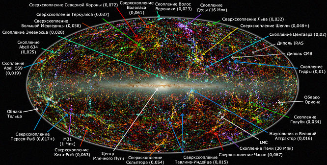 a survey on the more basic entity of the universe We're not alone—but the universe may be less crowded than we think july 1 the improved technology will afford astronomers even more-detailed views of space.