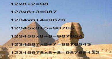 Магия чисел и цифр