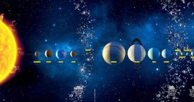Суперземля в Солнечной системе