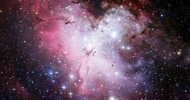 Цикличность Вселенной