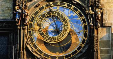 Часы вероятности будущего